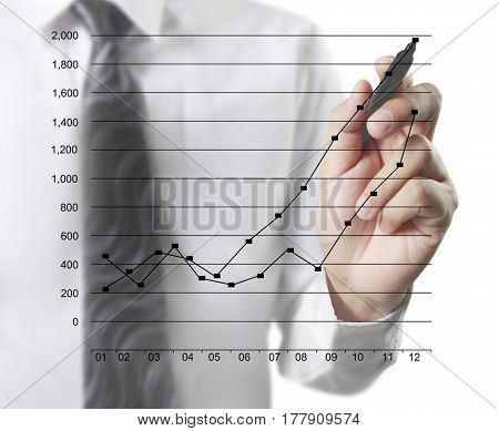 Businessman drawing trend lines on graph