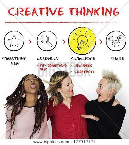 Creative Thinking Ideas Light Bulb Imagination Inspiration