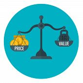 Business measurement of price and value with scale, pricing for profit vector concept. Compare price and value on scale, illustration of finance scale measurement poster