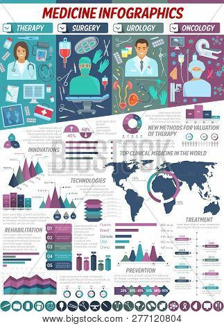 Medicine infographic with healthcare statistic info. Vector graphs and charts of surgery, oncology, urology and therapy treatment technology, disease prevention and rehabilitation innovations diagrams poster