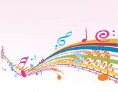 A Music note wave with Music theme background poster
