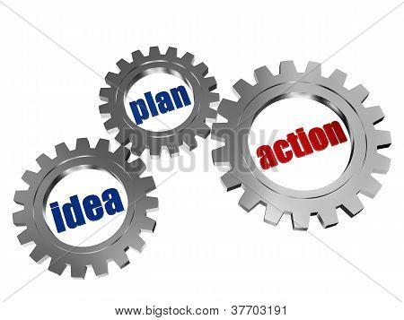 Idea, Plan, Action In Silver Grey Gearwheels
