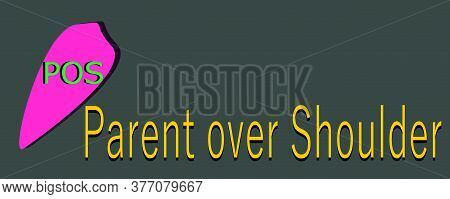 Pos Abbreviation Parent Over Shoulder Displayed With Text And Symbolic Pattern On Educational Backgr