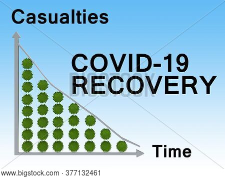 3d Illustration Of Covid-19 Recovery Script Over A Graph Of Casualties Reducing In Time, Isolated On