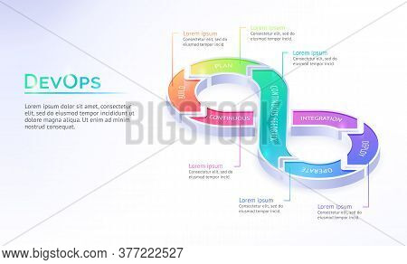 Devops Isometric Landing Page, Software Development And Operation. Automation Cycles Inside Of Infin