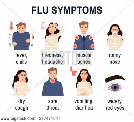 Flu Virus, Common Cold Symptoms Set On White Background. Flat Icons Sick People Man Woman With Influ