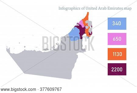 Infographics Of United Arab Emirates Map, Individual Regions Vector