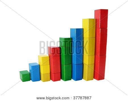 Colored statistic