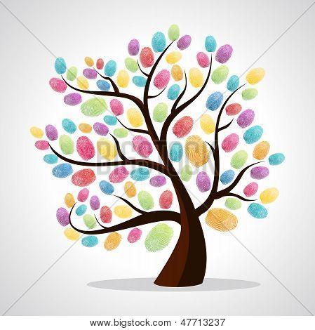 Finger Prints Diversity Tree