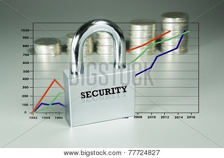 Padlock And Coins In The Background