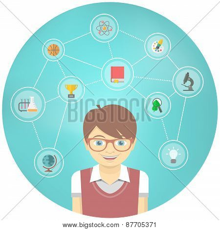 Modern flat vector conceptual illustration of a geek boy with icons of his different educational interests. poster