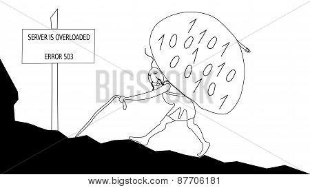 Server overloaded - error 503