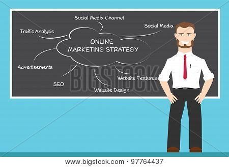 Online marketing strategy concepts