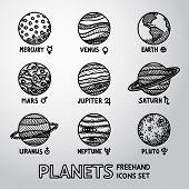 Set of hand drawn planet icons with names and astronomical symbols - mercury, venus, earth, mars, jupiter, saturn, uranus, neptune, pluto. Vector illustration poster