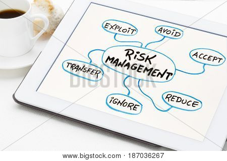 risk management flow chart or mind map - a sketch on a digital tablet with cup of espresso coffee