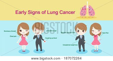 peopel with lungs cancer concept on blue background