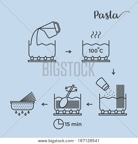 graphic info or cooking pasta step by step, outline vector