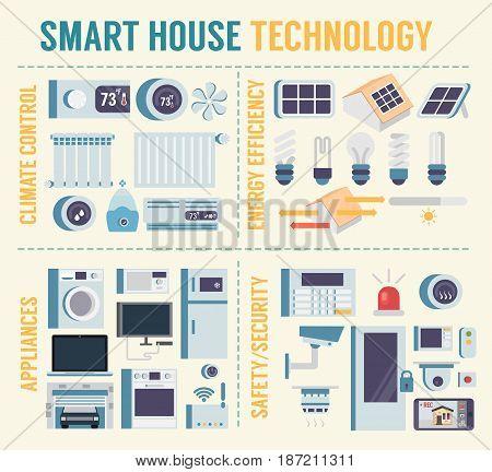 Smart house technology infographic. Flat design vector illustration