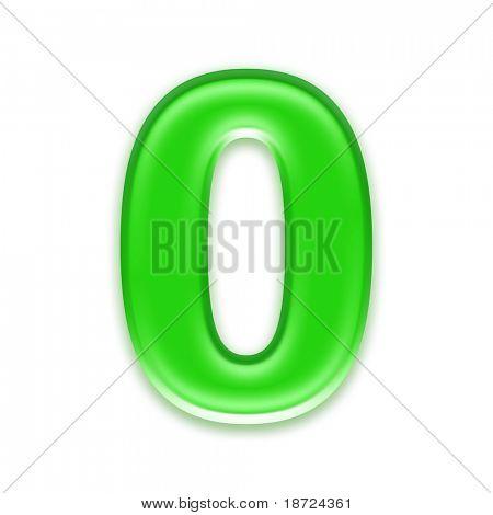 Aqua digit - 0 poster