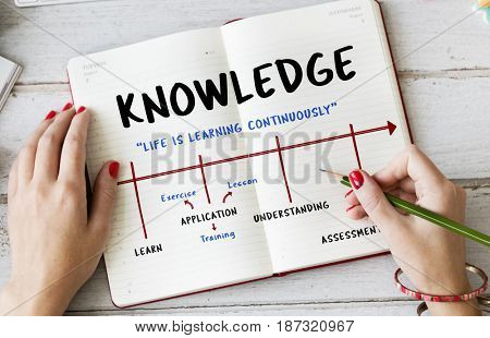Knowledge Academic Excellence University Wisdom