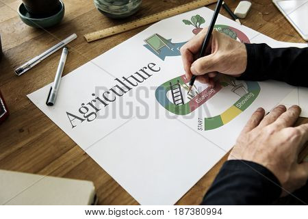 Organic Farm Agriculture Planning Map