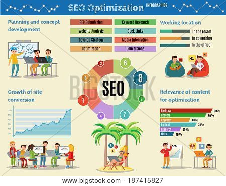 Sea optimization infographic concept with people in different places working on strategy development site conversation growth and content relevance vector illustration