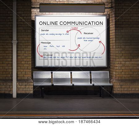 Digital Technology Online Communication Concept