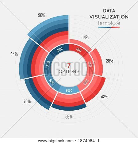 Vector circle chart infographic template for data visualization with 7 parts. Easy to edit and to build your own chart.