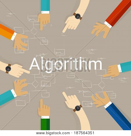 algorithm problem solving flow chart hands working together as a team vector