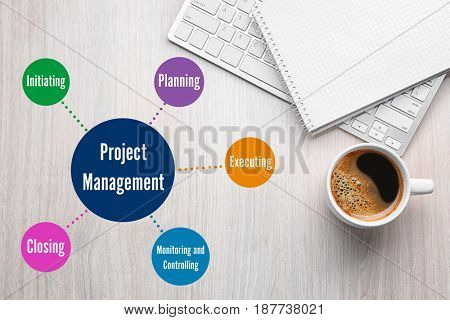 Business concept. Notebook, keyboard and scheme of PROJECT MANAGEMENT on wooden background