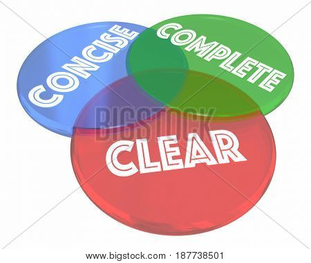 Clear Concise Complete Communication Venn Diagram 3d Illustration