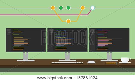 git code repository concept illustration with 3 monitor code program vector