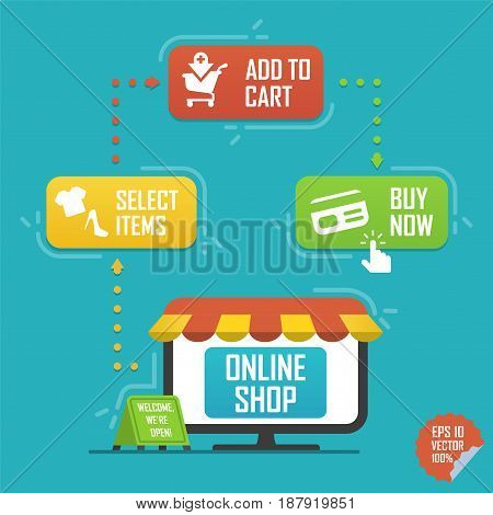 Flat Design Concept For Online Shopping, Delivery, Support And Add To Bag. Modern Style Vector Illus