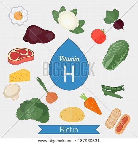 Vitamin H Or Biotin Infographic