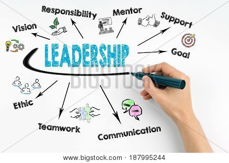 Hand with marker writing Leadership concept. Business and communication background