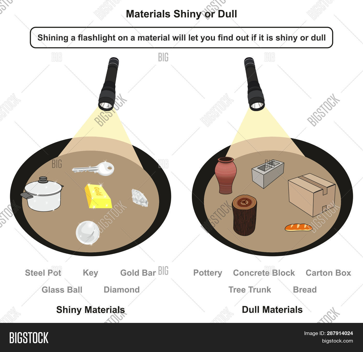 Materials Shiny Dull Image & Photo (Free Trial) | Bigstock