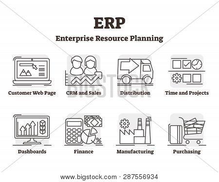 Erp Vector Illustration. Outlined Enterprise Resource Planning Explanation. Integrated Management So