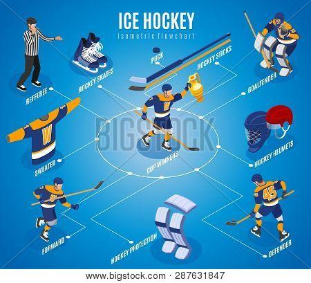 Ice Hockey Isometric Flowchart With Cup Winner Team Referee Forward Defender Goaltender Puck Skates