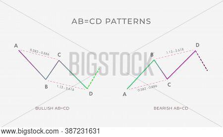 Bullish And Bearish Ab Cd Chart Pattern Formation - Bullish Or Bearish Technical Analysis Reversal O