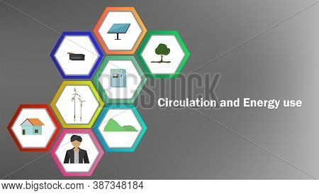 Poster Concept Of Circulation And Energy Use With Text. A Hexagonal Grid Concept Chart Illustrating