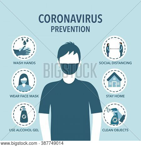 Woman Wearing Medical Face Mask Around With Coronavirus Prevention Methods. Covid-19 Pandemic Diseas