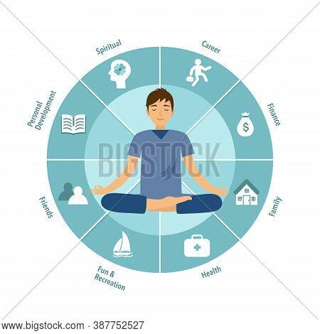 Man Sitting In Yoga Lotus Pose. Meditation In The Center Of The Wheel Of Life. Coaching Tool In Colo