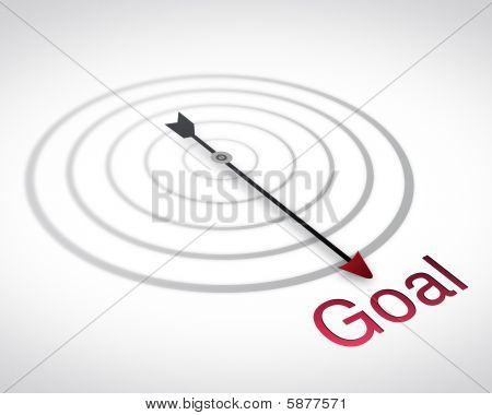 Path to Goal, Compass