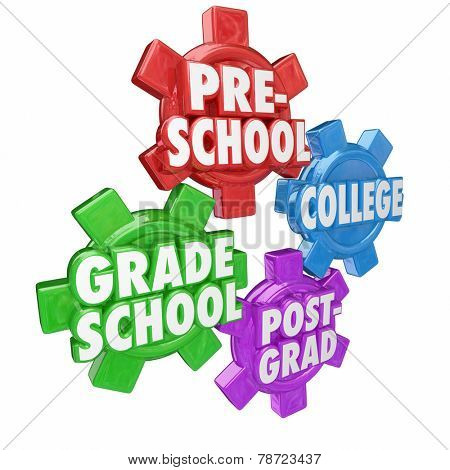 Pre-School, Grade School, College and Post-Grad 3d words on gears turning to illustrate the education system and levels or stages of your knowledge and learning to advance in life or career