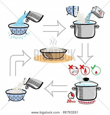 Step By Step Recipe Infographic For Cooking Rice