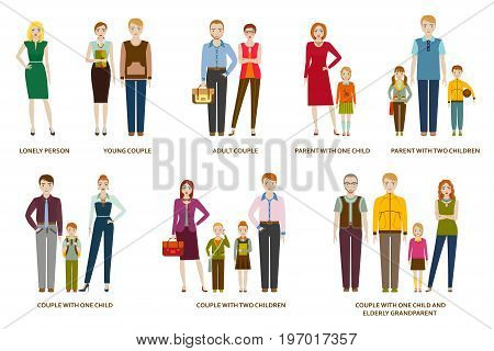 Different family compositions and couples with children and without. Lonely person and elderly grandparent. Vector illustration.