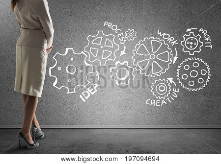 Bottom view of businesswoman and teamwork drawn concept on wall
