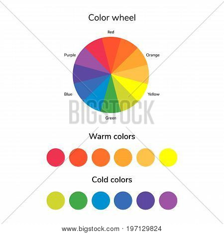 vector illustration, infographics, color wheel, warm and cold colors, palette, red, blue green yellow orange purple