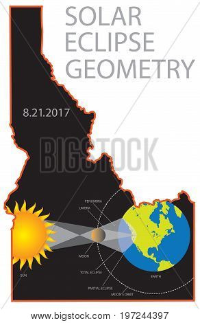 2017 Solar Eclipse Totality Geometry across Idaho State cities map color vector illustration