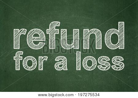 Insurance concept: text Refund For A Loss on Green chalkboard background